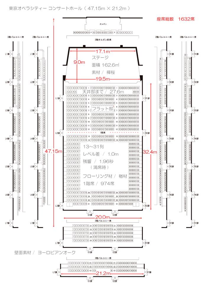 東京オペラシティーオペラシティー コンサートホール 21.2m×47.15m ( 1階客席奥行 32.4m ) 天井最頂部まで 27.6m 満席時残響 1.9秒 - A L