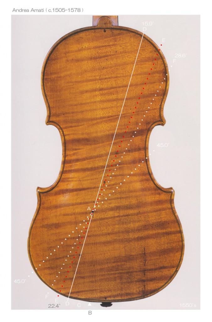 Andrea Amati ( c1505–1577 ) Violin ( 1555 ) - F L