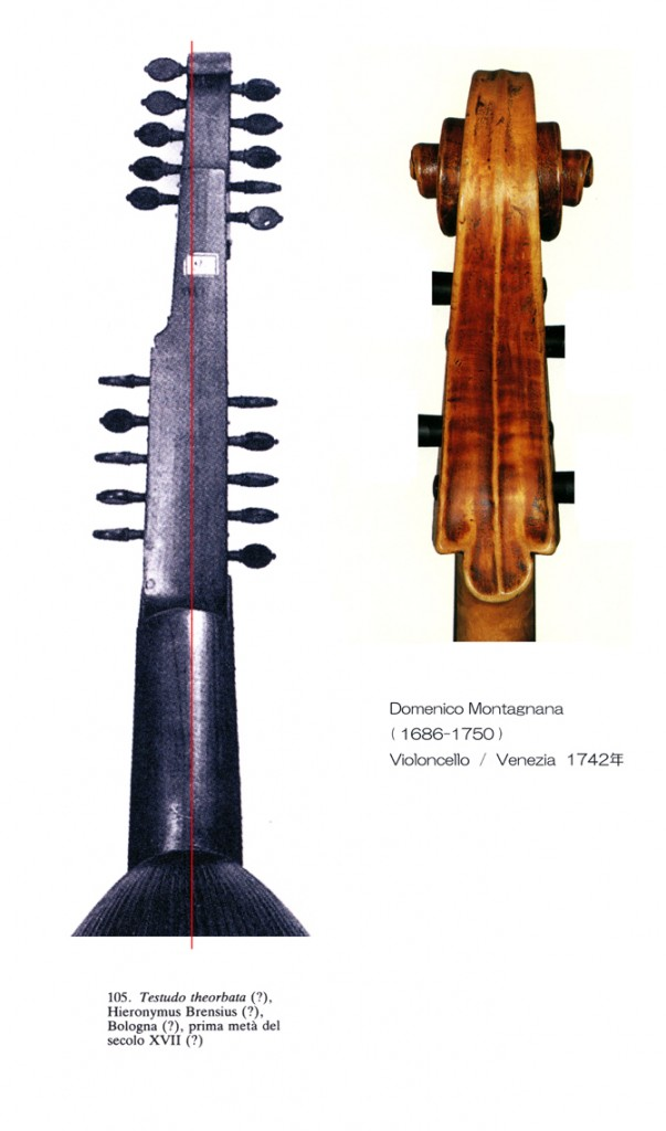 hieronymus-brensius-testudo-theorbata-in-bologna-a-l