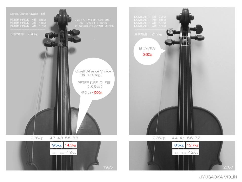 violin-tension-f-l