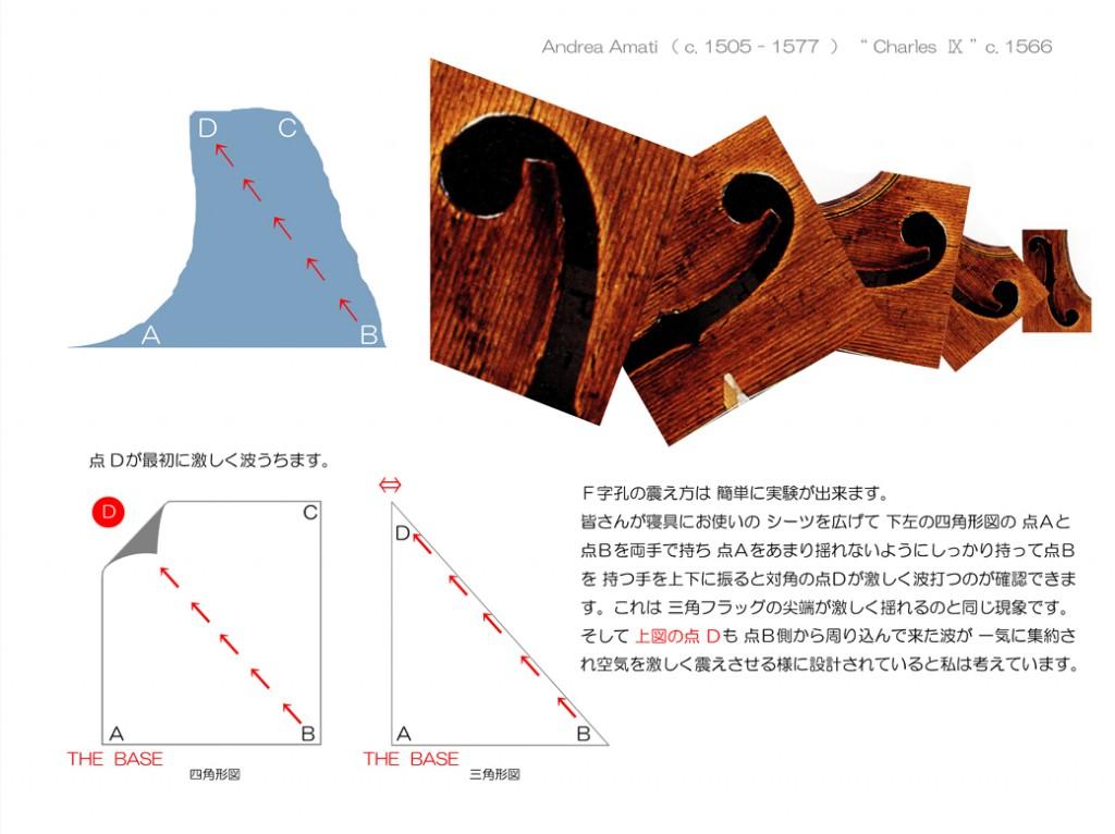 andrea-amati-charles-%e2%85%a8-ca1566-cremona-ca1505-1577-l