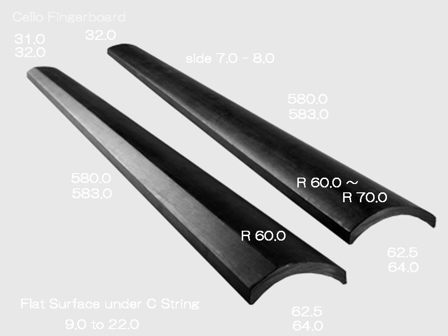 cello-fingerboard-1